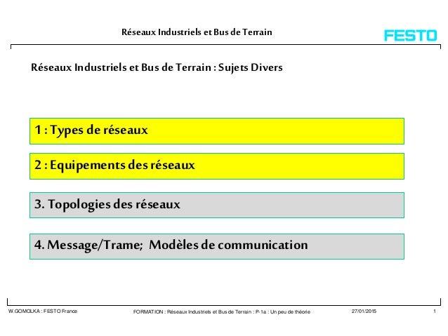 RéseauxIndustriels et Bus de Terrain FORMATION : Réseaux Industriels et Bus de Terrain : P-1a : Un peu de théorieW.GOMOLKA...