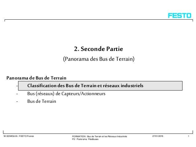 FORMATION : Bus de Terrain et les Réseaux Industriels P2 : Panorama Filedbuses W.GOMOLKA : FESTO France 27/01/2015 1 2. Se...