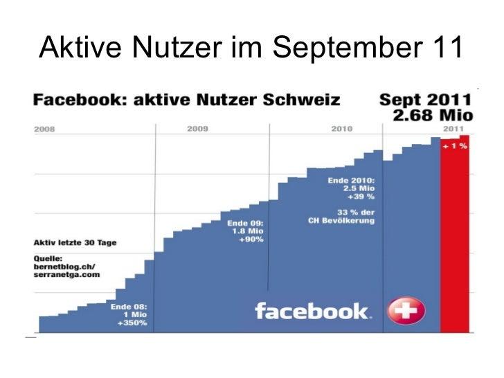 Aktive Nutzer im September 11
