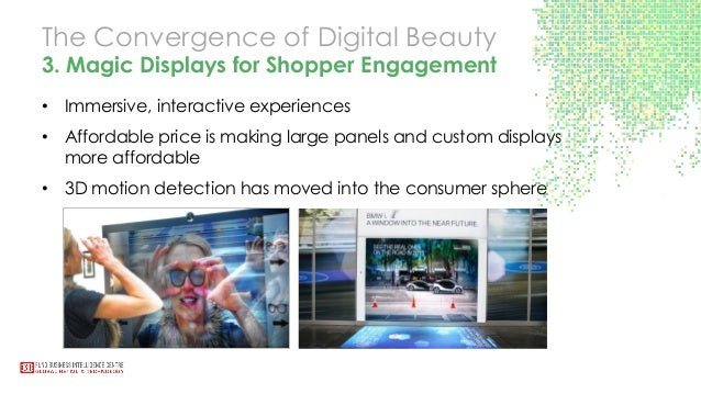 Digital Beauty Presentation, April. 2015