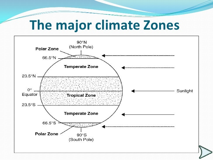 World Climate Zones Map Worksheet by Marcy Edwards | TpT