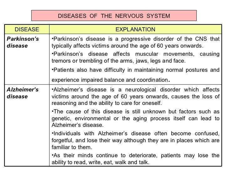 Nervous System - Visor Gang Science  Major Nervous System Disorders