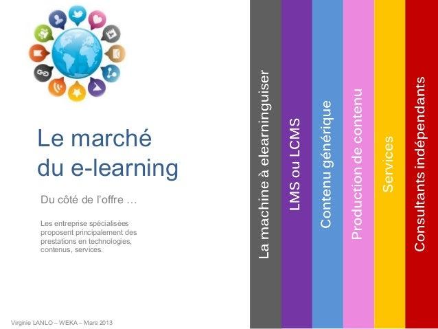 Le marché        du e-learning         Du côté de l'offre …         Les entreprise spécialisées         proposent principa...