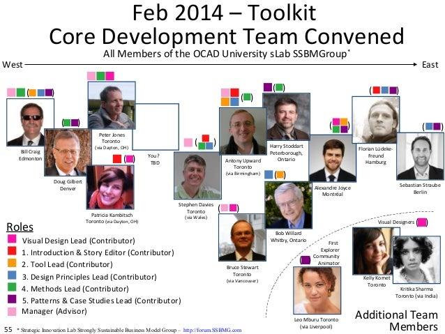 55 ( ) Feb 2014 – Toolkit Core Development Team Convened All Members of the OCAD University sLab SSBMGroup* Bill Craig Edm...