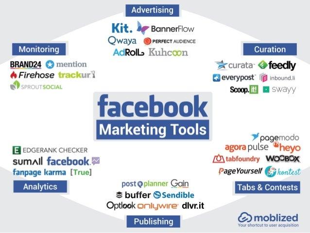 Image result for Facebook Marketing Tools