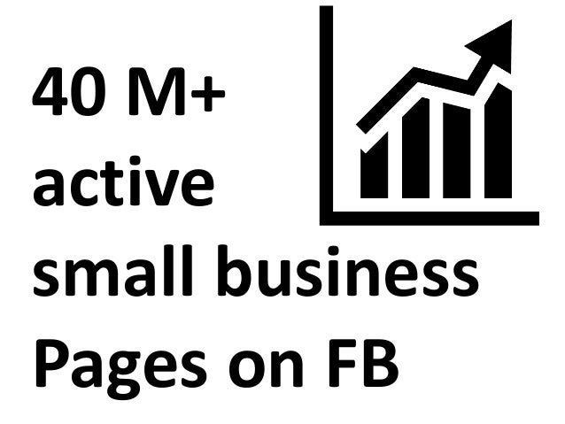 13 Eye-popping facts about Facebook