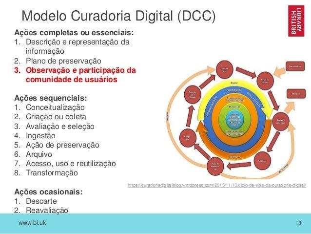 www.bl.uk 3 Modelo Curadoria Digital (DCC) Ações completas ou essenciais: 1. Descrição e representação da informação 2. Pl...