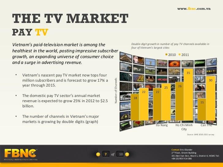 Vietnam TV Market Overview