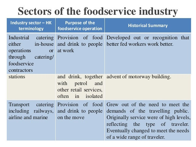 Difference Between Commercial And Institutional Food Service