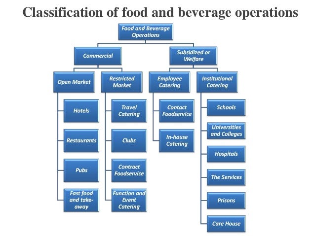 beverage operations service standards