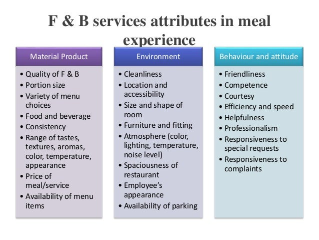 Food Service Terminology Availability
