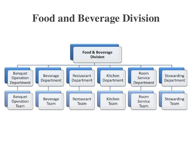 food and beverage 4 essay Agriculture and director, center for global food security, purdue university   and sean krispinsky from the american beverage association david strelneck.