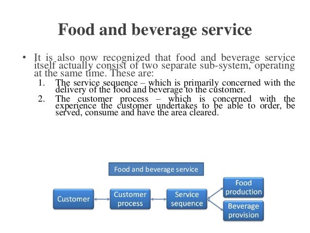 hospitality management food and beverage The hospitality management bachelor of science in hospitality management concentration understand the influence of different cultures on food and beverage.