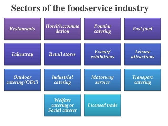 Different Sectors Of Food And Beverage Service Industry