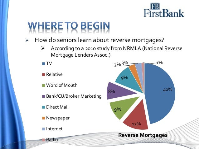 available resources 3 how do seniors learn about reverse mortgages