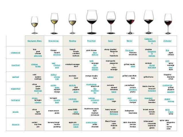 The World Of Wine Amp Spirits