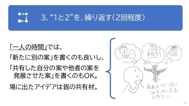 """3.""""1と2""""を、繰り返す(2回程度) 「一人の時間」では、 「新たに別の案」を書くのも良いし、 「共有した自分の案や他者の案を 発展させた案」を書くのもOK。 場に出たアイデアは皆の共有材。 13"""