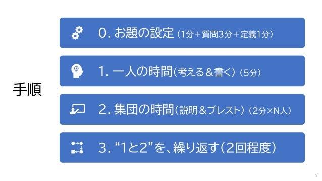 """手順 0.お題の設定 (1分+質問3分+定義1分) 1.一人の時間(考える&書く) (5分) 2.集団の時間(説明&ブレスト) (2分×N人) 3.""""1と2""""を、繰り返す(2回程度) 9"""