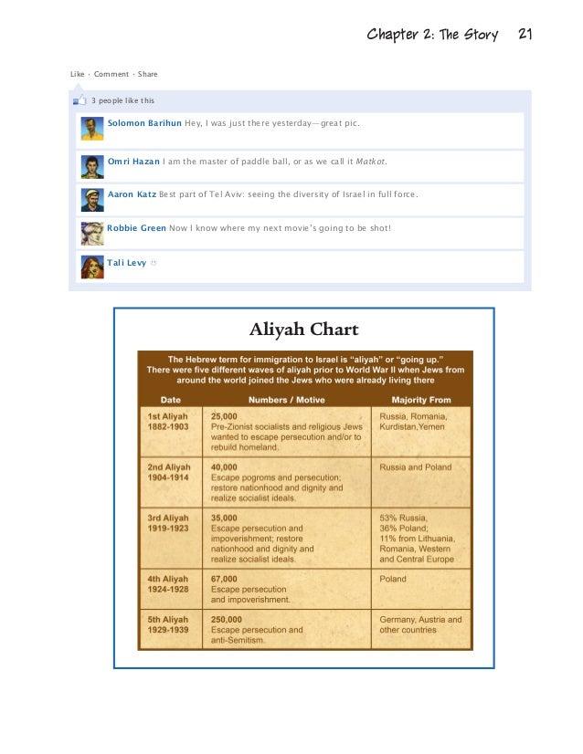 mac pdf reader for student