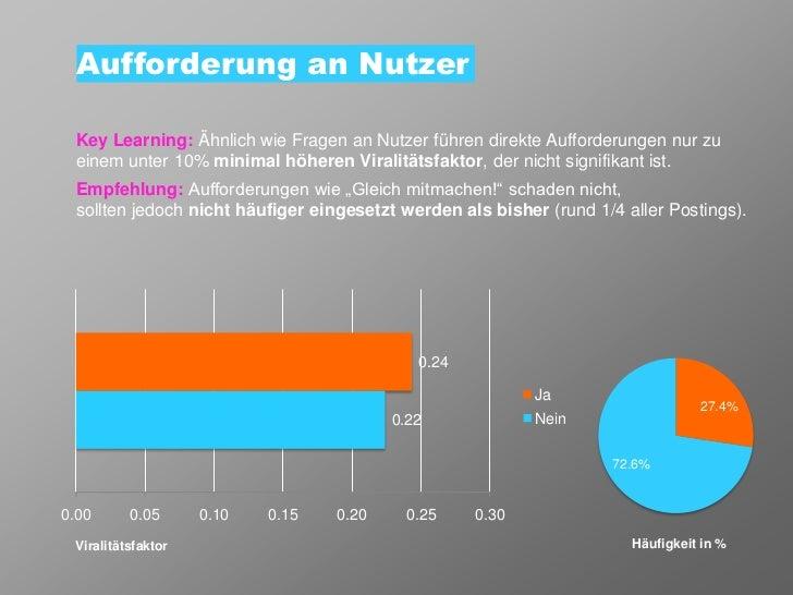 Aufforderung an Nutzer Key Learning: Ähnlich wie Fragen an Nutzer führen direkte Aufforderungen nur zu einem unter 10% min...