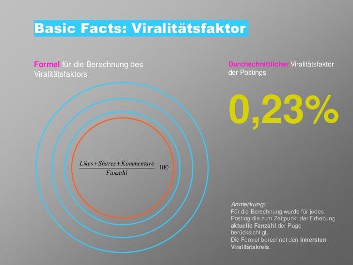 Basic Facts: ViralitätsfaktorFormel für die Berechnung des                     Durchschnittlicher ViralitätsfaktorViralitä...