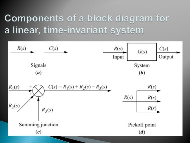14  block diagram: