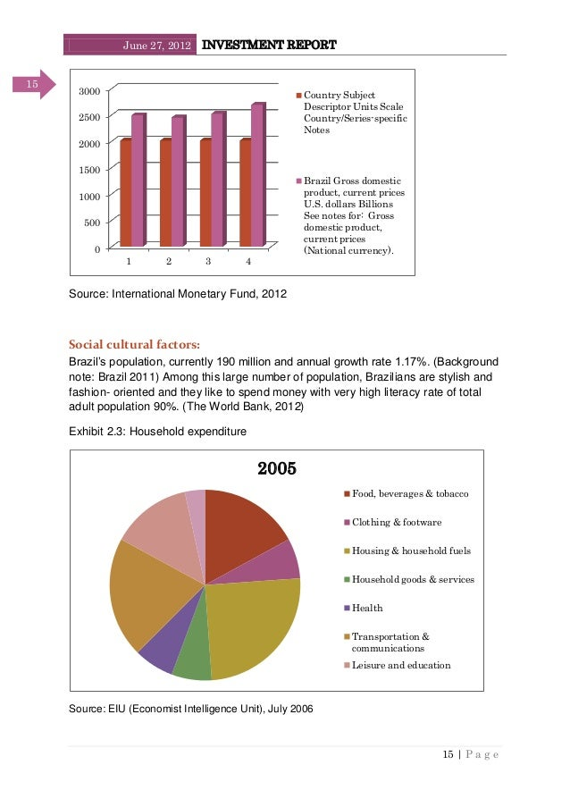 June 27, 2012 INVESTMENT REPORT 15   P a g e 15 Source: International Monetary Fund, 2012 Social cultural factors: Brazil'...