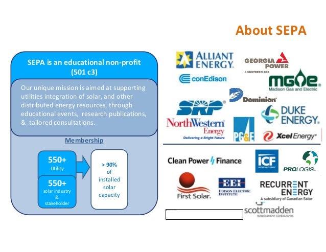 Duke Academic Calendar 2020 19.20161006 Szaro Power Matters Conference All Slides