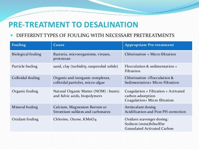 PUMPING SYSTEM IN DESALINATION THE BASIC GROUP OF PUMPS AND TYPICAL TYPES IN A SWROP ARE: PUMPS TYPES Sea water intake pum...