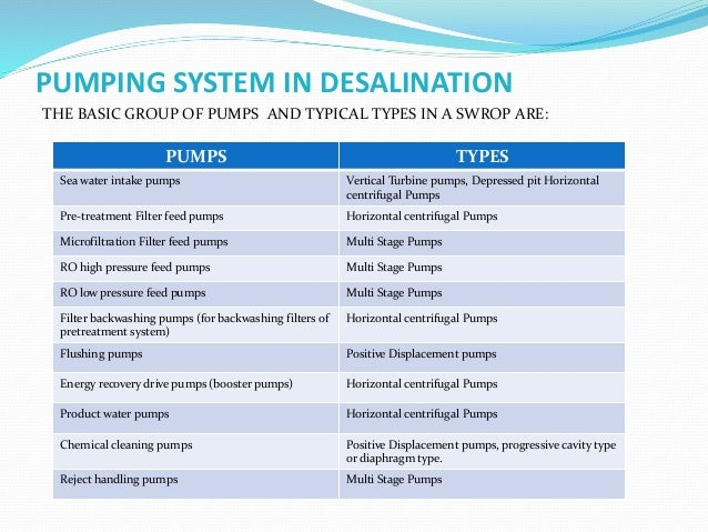 PUMPING SYSTEM IN DESALINATION  The feed pumps supplies the pressure needed to push water through the membrane, while the...
