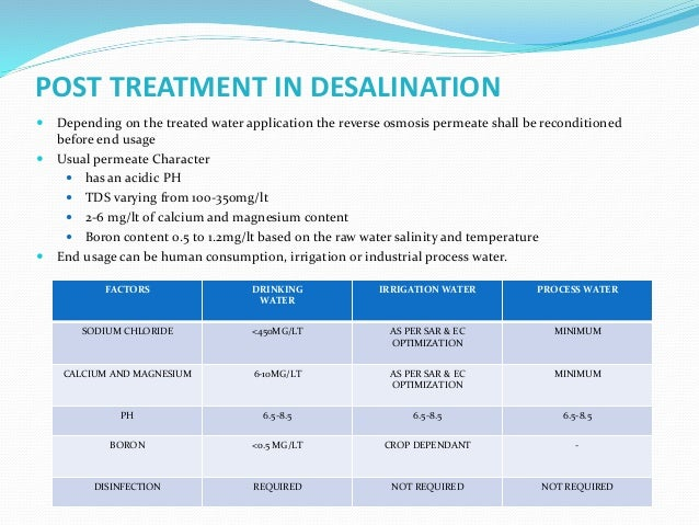 POST TREATMENT IN DESALINATION  POST TREATMENT SUMMARY PROCESS DRINKING WATER IRRIGATION WATER PROCESS WATER TO REMOVE SO...