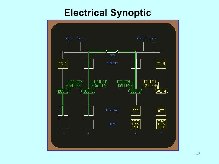 boeing 747 400 wiring diagram wiring diagram libraryb747 electrical power boeing 747 400 wiring diagram