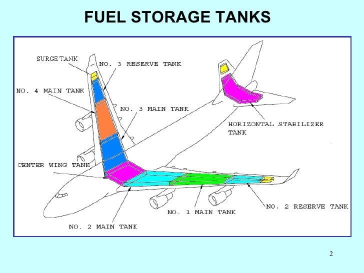 Fc744 Fuel