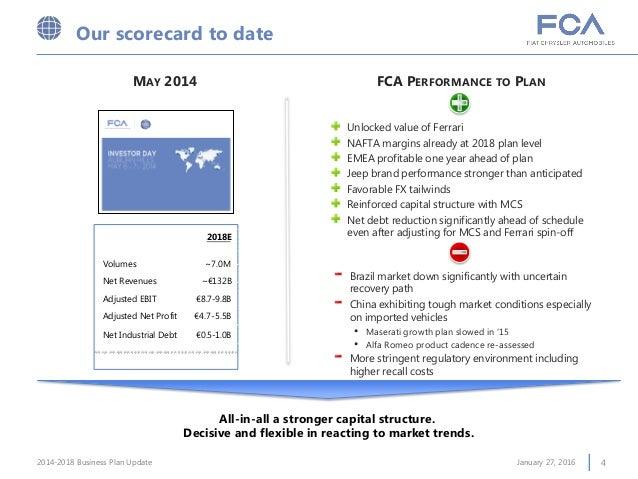 FCA Business Plan 2018/19