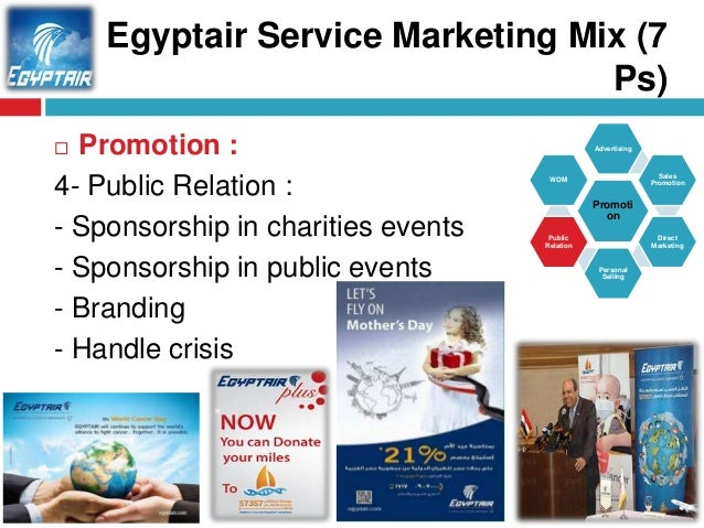 marketing mix service 7 ps The 7ps marketing mix booms and pitner added three extended 'service mix when using the 7ps as a model to conduct a marketing audit, i look at each of the ps.