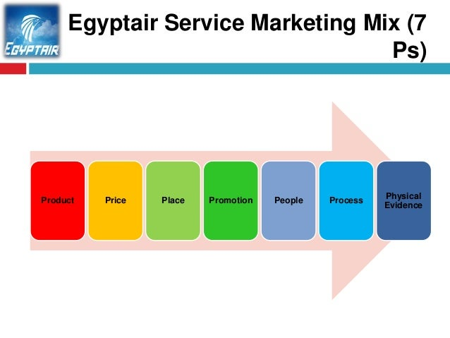 7 p marketing mix airline easyjet Marketing mix easyjet vs klm essay 3471 words apr 7th, 2012  brief history of easyjet easyjet airline company limited is a british airline with headquarters in london  these are also known as the four p's of marketing the marketing mix is a combination of these elements and what roles each element plays in promoting your products and.