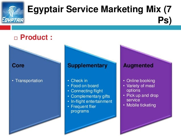 delta airlines marketing mix product place price promotion A planned mix of the controllable elements of a product's marketing plan commonly termed as 4ps: product, price, place, and promotion these four elements are.
