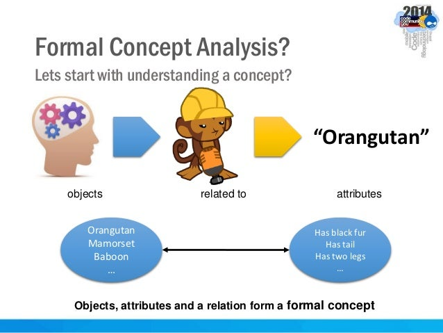 concept and analysis Like the concept craft notion suggests an idea not much resolved by analysis or reflection and may suggest the capricious or accidental.