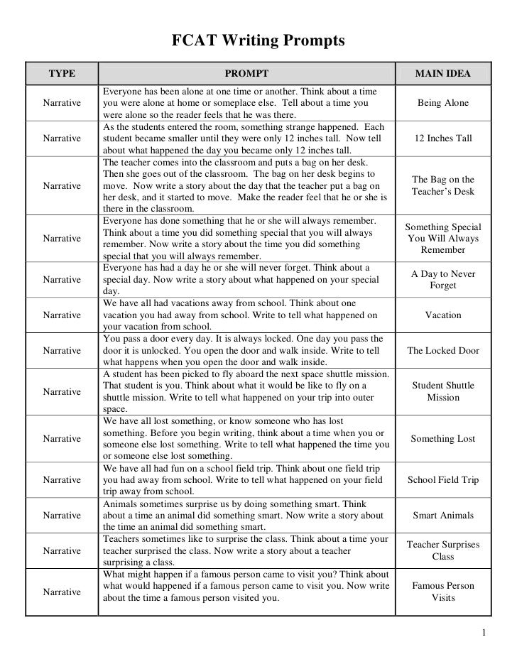 5th grade writing prompts with passages