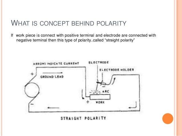 submerged arc welding process pdf