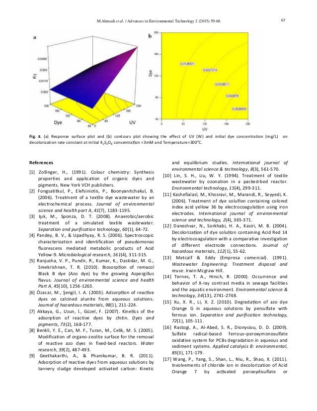 synthesis and chemistry of k2s2o8 Potassium persulfate | k2s2o8 or k2o8s2 | cid 24412  chemical name computed from chemical structure that uses international union of pure and applied chemistry.