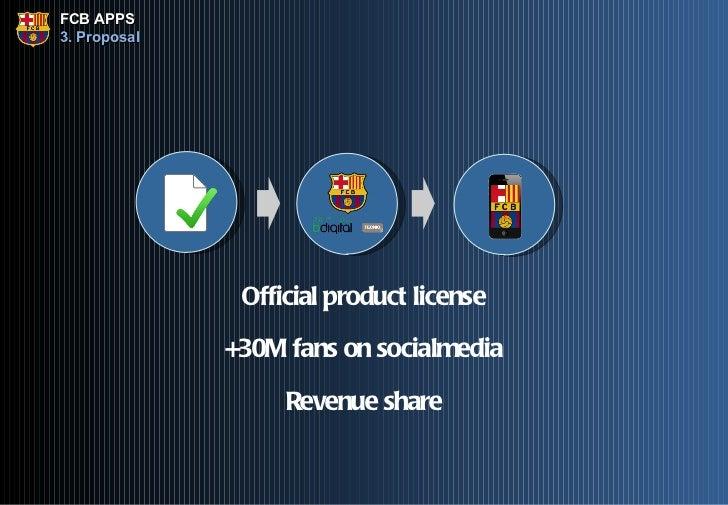 fcb app