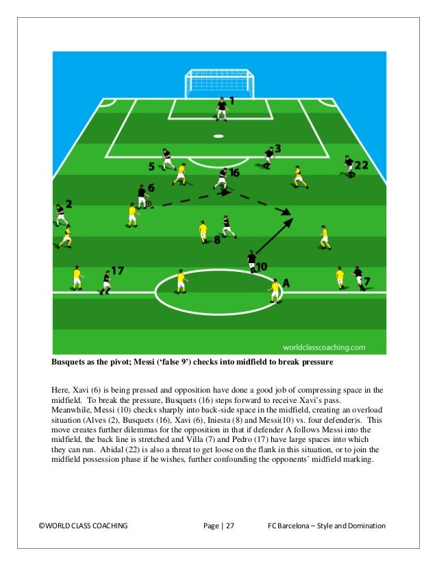 Flank Transition in the Middle Third  Flank transition: Overlapping the outside back This move is a staple in most 4-3-3 f...