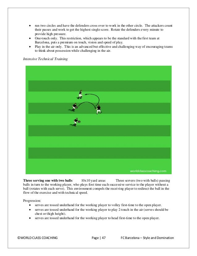 Pairs two-touch passing 10X5 yard area Players work in pairs with two soccer balls. The players work to pass and receive t...
