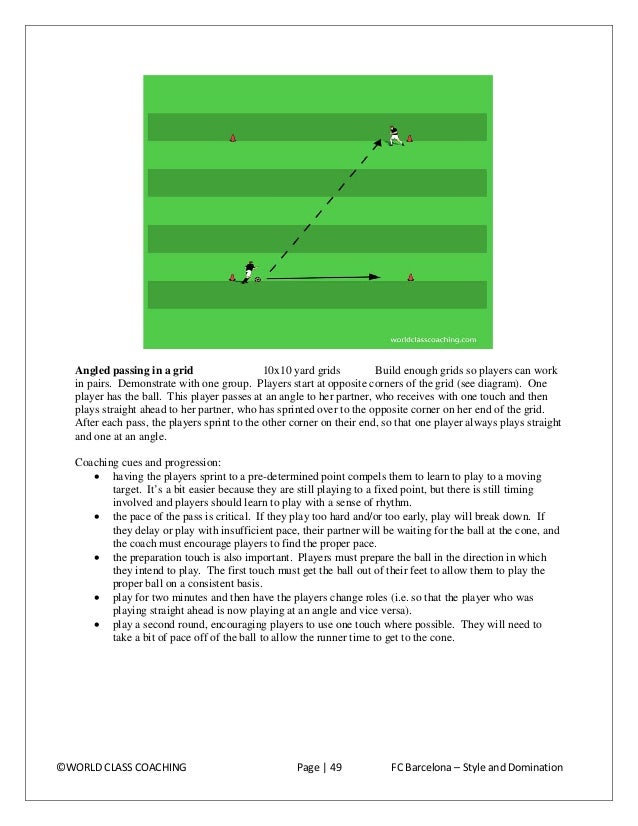 Two-ball circle passing 15X15 yard area Form two groups of seven players. Each group has two soccer balls. Two attackers w...