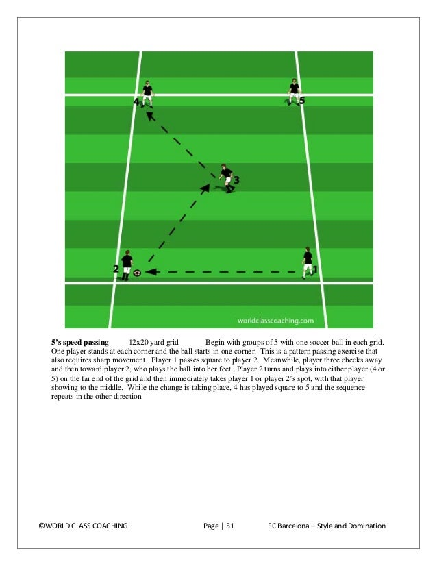 Progression: • add a second central player. From this addition, the coach can insert several variations in the exercise, e...