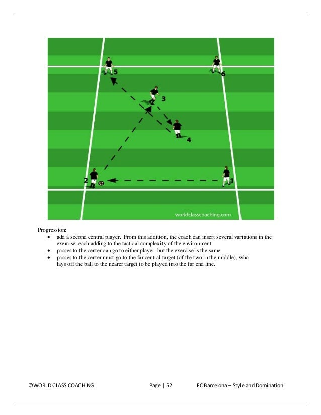 Fitness long passing 10x10 grids (spaced) Barcelona use tight possession and sharp changes of field to wear down and stret...