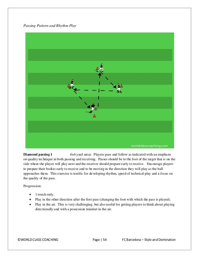 Diamond passing 2 10x15 yard areas Player 2 checks away and back to the ball. Player 1 passes in to the feet of player 2. ...