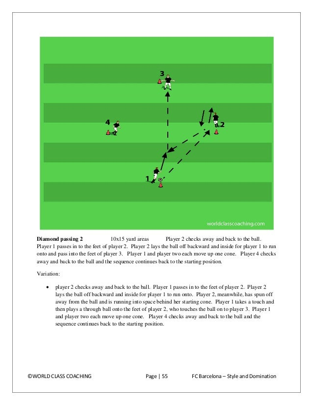 'Y' passing movement 10x20 yard areas This exercise presents classic Barcelona passing and movement, with check runs, pene...