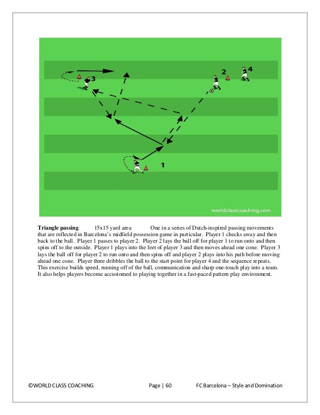 Rectangle pattern passing 15x25 yard area This exercise features check runs, penetration and lay-off and also long passing...